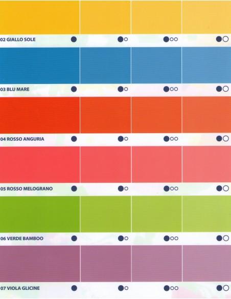 Pittura Superlavabile Colorata Tinte Forti Pittura Coprente Di Eccezionale Resa Elevata Copertura E Fantastica Luminosita